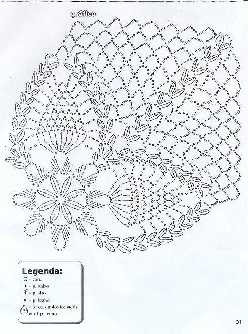 Patrones gorros niña crochet - Imagui …   PIÑAS   Pinterest ...