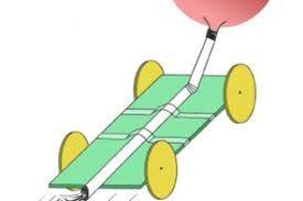 38++ Balloon car project worksheet Education