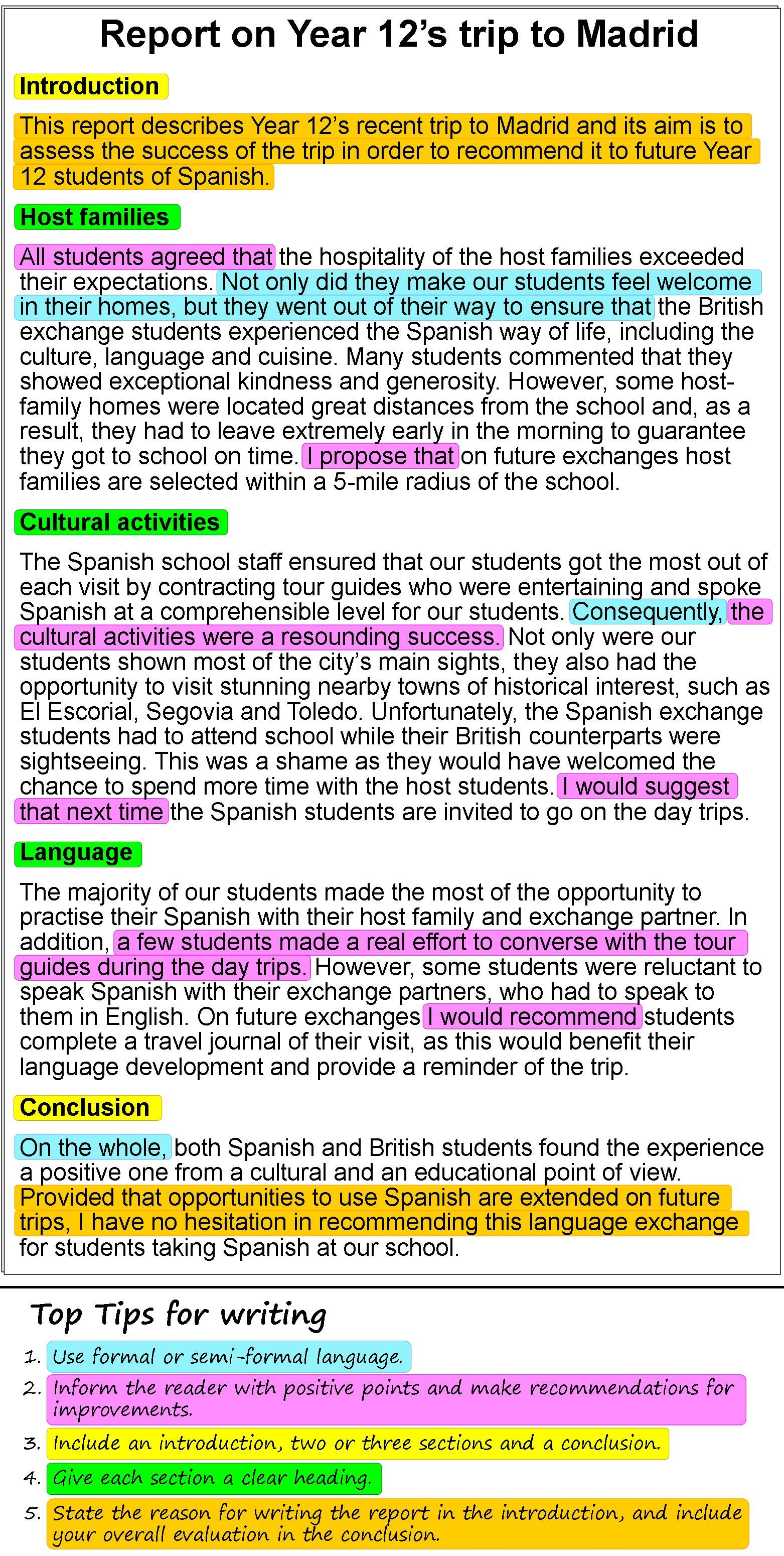 003 A report on a school trip abroad IELTS Writing 2