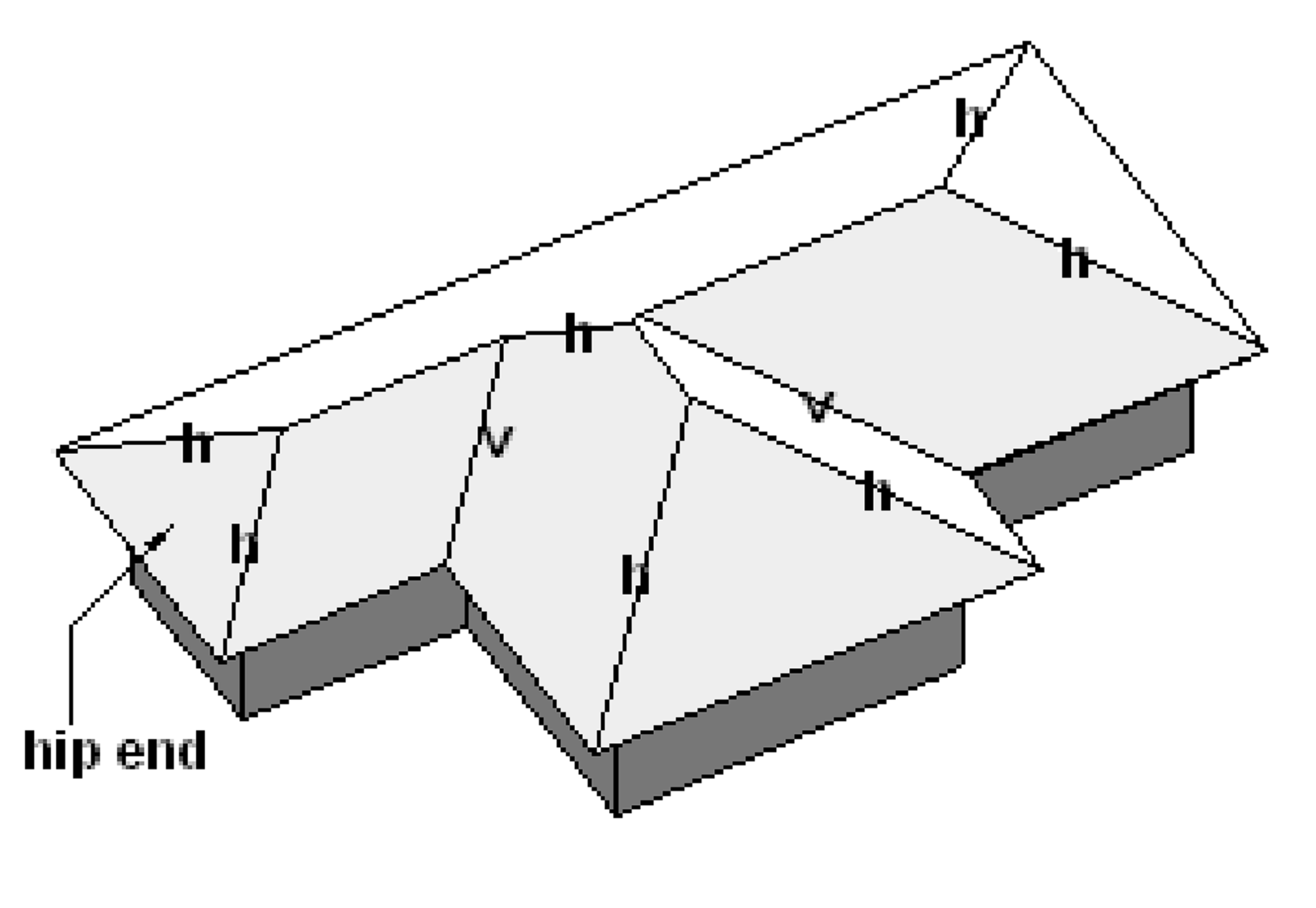 Hip Roof Vs Gable Roof And Its Advantages Disadvantages Hip Roof Roof Design Roofing