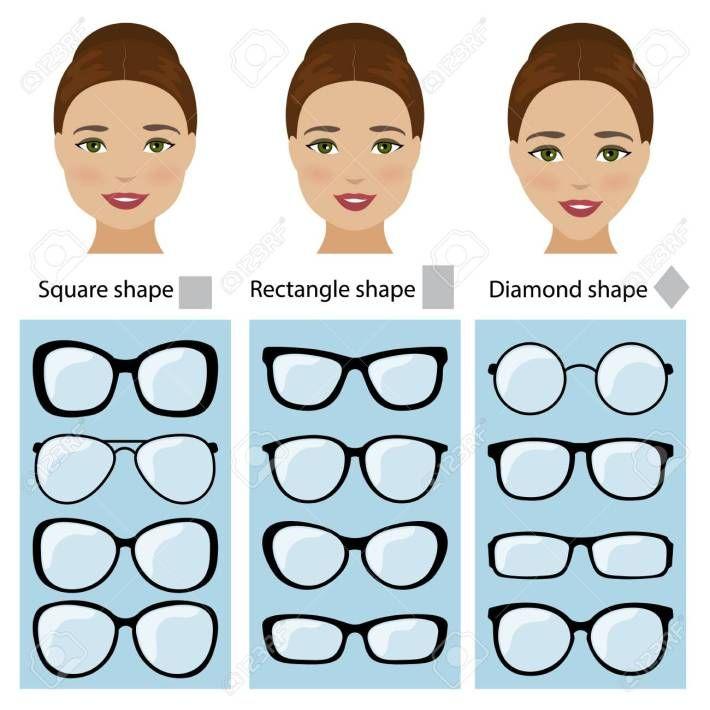 5 Schritte Zur Richtigen Brille Zu Deiner Gesichtsform Stilfrage Stilberatung In Munchen Brille Gesichtsform Gesichtsform Frauen Brillenrahmen