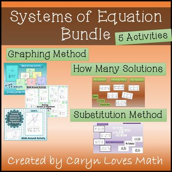 Systems Of Equations Activity Bundle Graphing And Substitution
