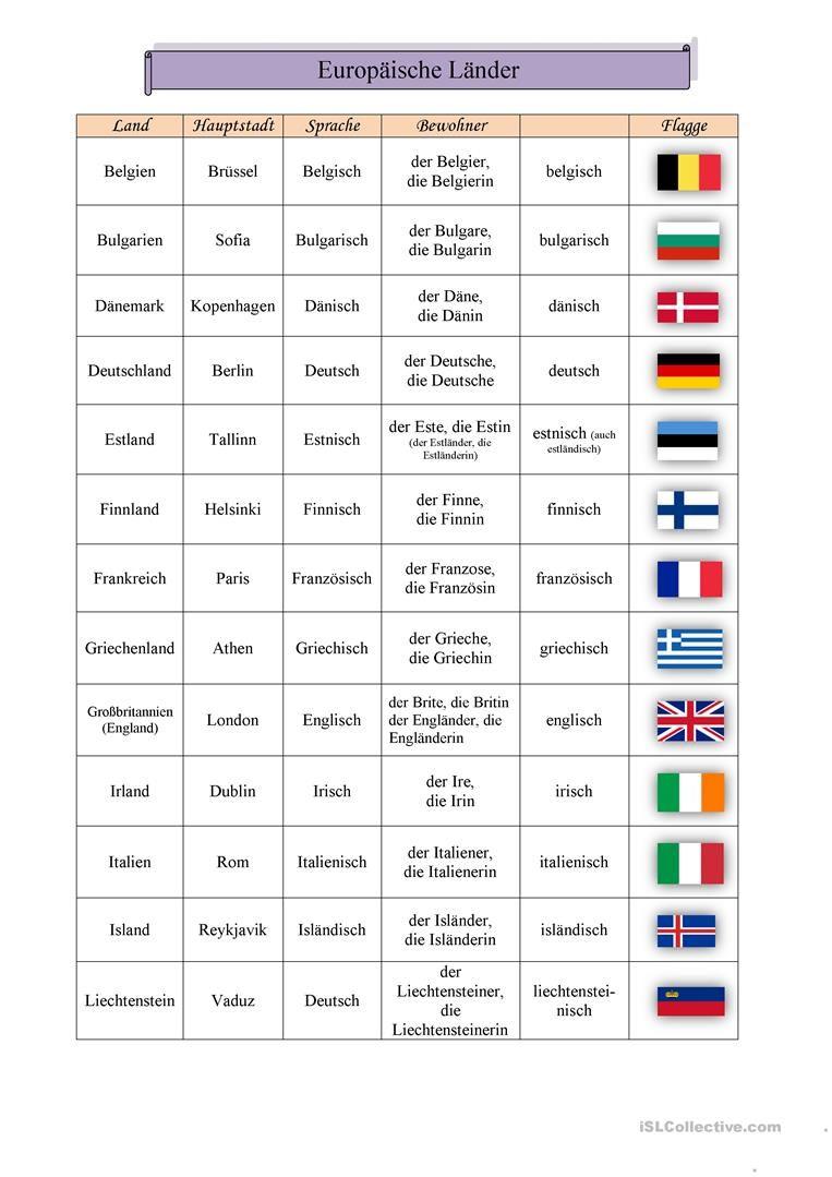 Europaische Lander Lernen Macht Spass Europa Lander Und Lernen