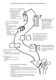 Person Centered Planning Template Kids Mental Health