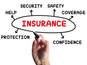 Why Do You Need Car Insurance Business Insurance Small