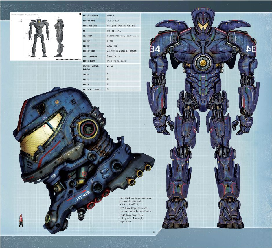 Gipsy Danger schematics | Guillermo Del Toro's Pacific Rim ... Pacific Rim Jaeger Gypsy Danger Blueprint