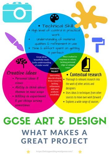 gcse art what makes a great project venn diagram poster display handout