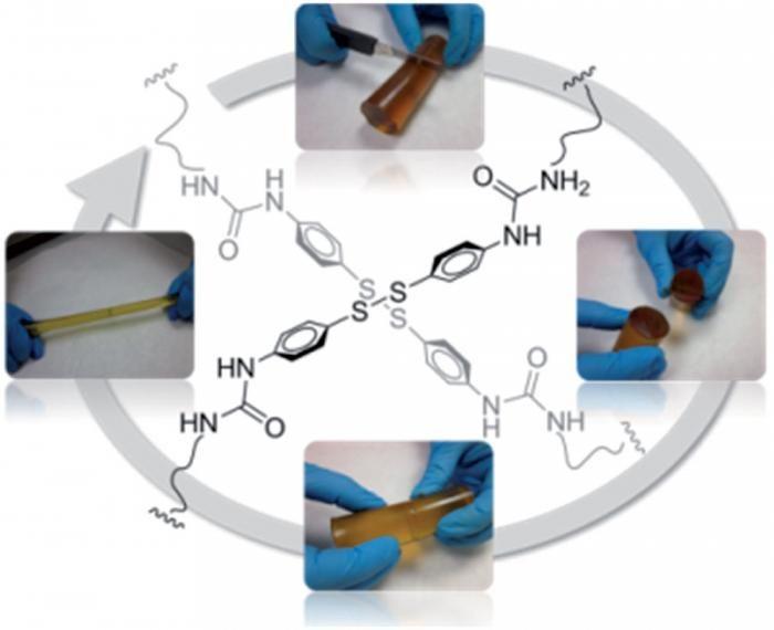 ومن المعروف أن الأشعة الفوق بنفسجية ضارة لمعظم المواد من أصل مختلف ولكن لهذه القاعدة هناك استثناءات والتي تشمل قطاعات النوا Self Healing Polymer Regeneration