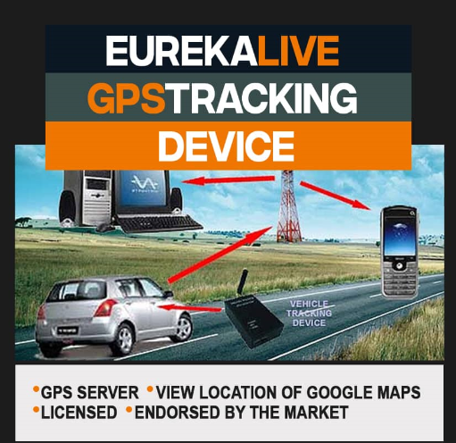 4 Tips To Select The Best Gps Car Tracker In Kenya Car Tracker