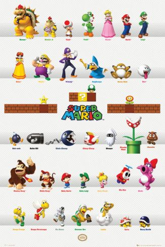 Nintendo Super Mario Characters Poster Mario Video Game