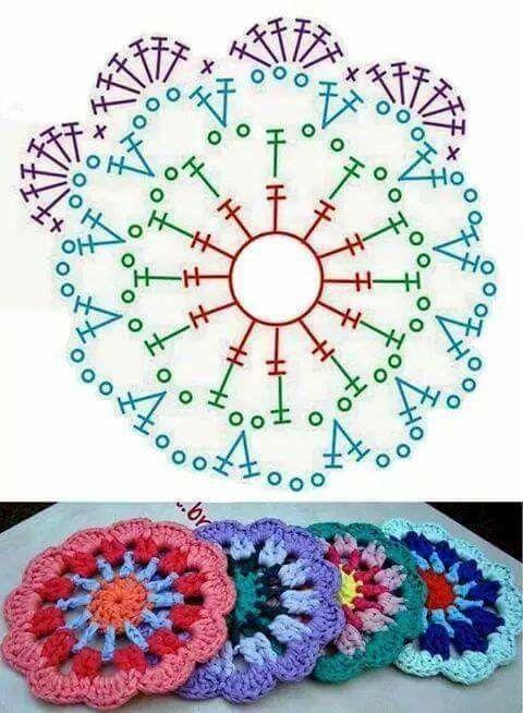 Motivo circular crochet idea y patron | Tejido De Punto | Pinterest ...