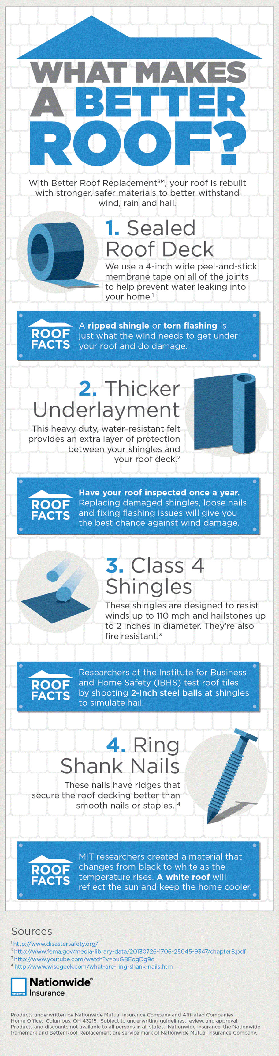 What Makes A Better Roof Infographic Roof Roof Deck How To Make