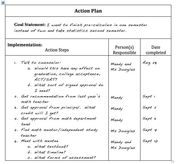 student action plan - Google Search Teaching Pinterest Students - plan of action format