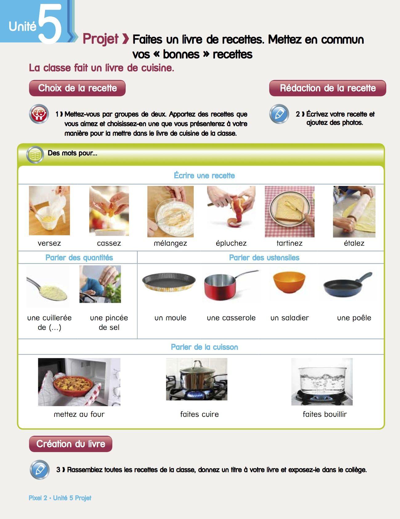 Projet la classe cr e un livre de recettes par deux crire une recette l 39 illust fle for Creer un livre de cuisine personnalise