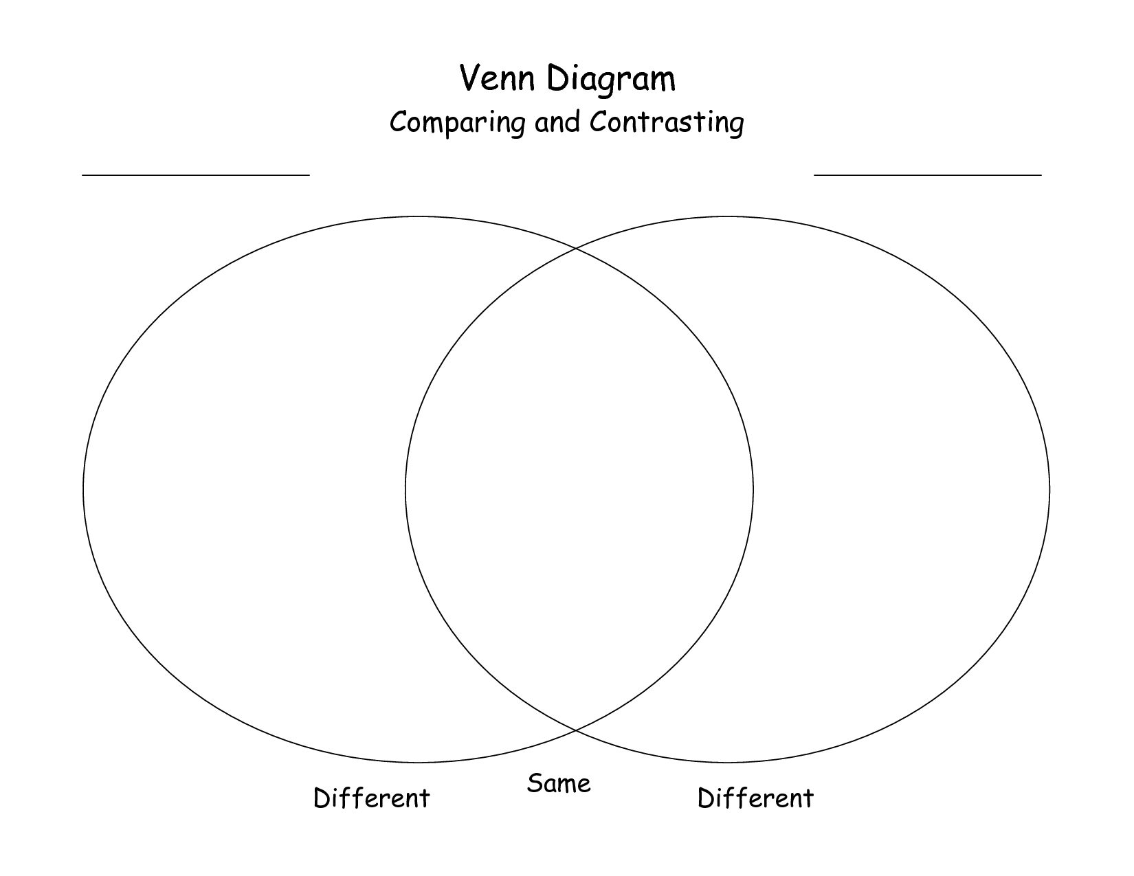 worksheet Blank Venn Diagram docstoc 404 not found teaching pinterest venn diagrams and diagram template with lines