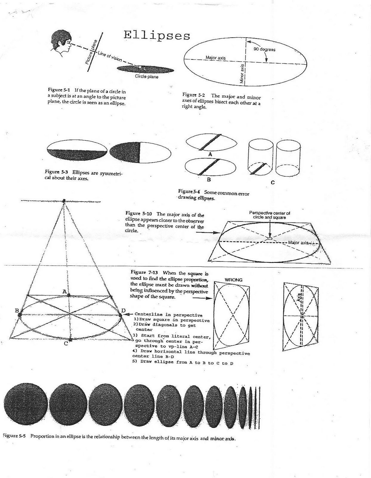 Worksheets Ellipse Worksheet 1000 images about perspective drawing on pinterest sketching and perspective