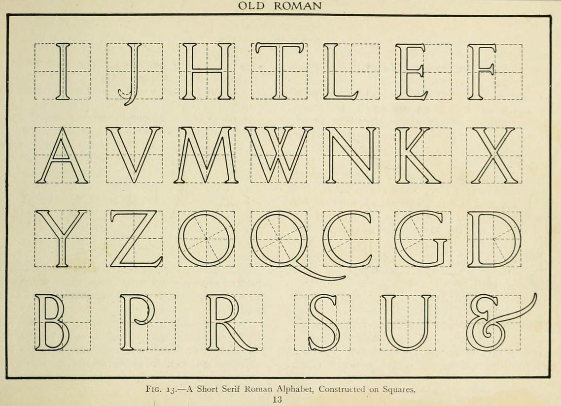 The Essentials Of Lettering By Thomas E French Robert