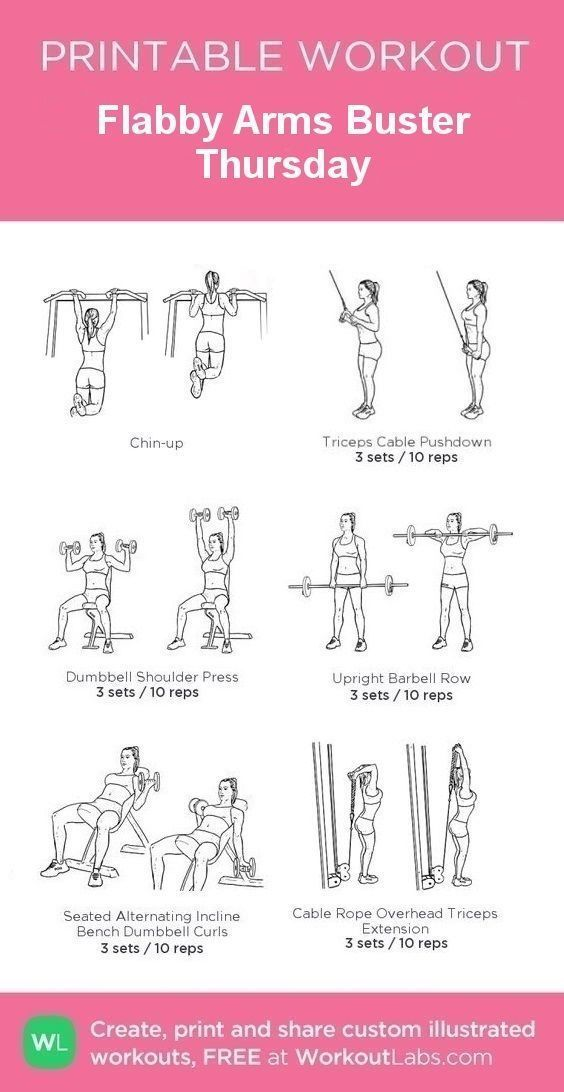 Flabby Arms Workout 2 #Fitness #Armübungen #Fitnessworkouts #Armübungen #Bedürftig ... - Flabby Arms...