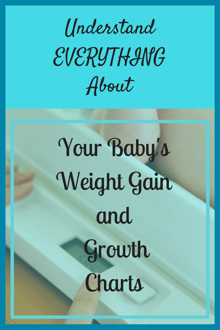 Read this to really understand what your babys weight on growth read this to really understand what your babys weight on growth charts mean and find geenschuldenfo Choice Image
