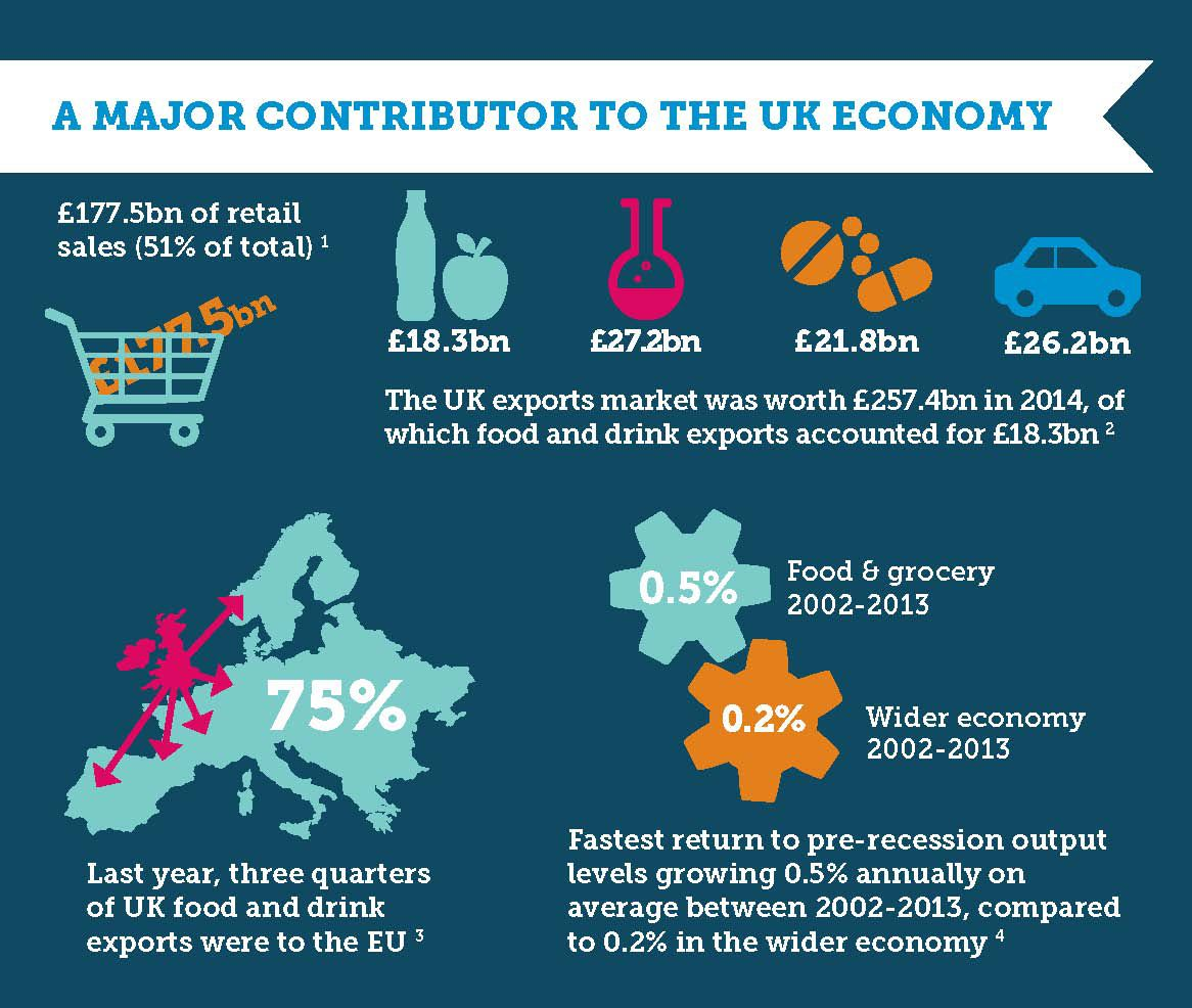 the main economic of uk and This report draws on some of the main contributions to the debate to arrive at   which find that there will be a long-term loss of gdp for the uk economy.