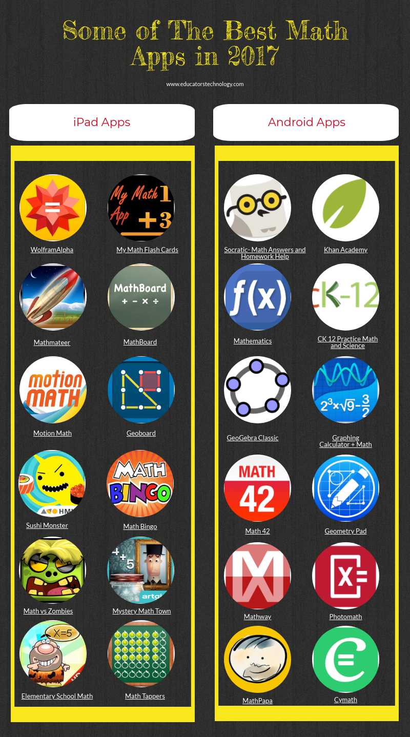 Some Of The Best Math Apps In 2017 Math Pinterest