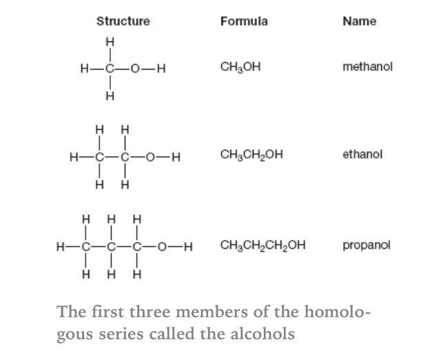 Methanol Vs Ethanol >> Methanol Ethanol Propanol Aqa C3 Gcse Chemistry Math Aqa