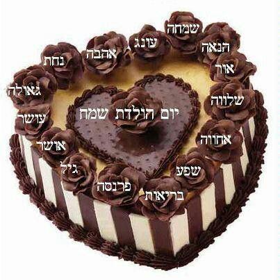 Открытки с днем рождения для мужчин на иврите, день рождения племяннику