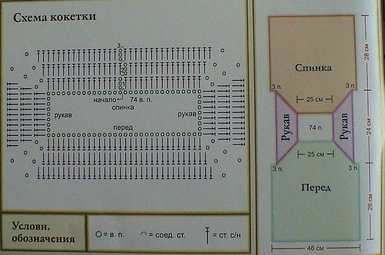 Расчет,схемы и способы вязания