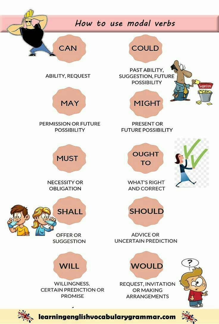 Pin By Vthiru On All Is Well English Grammar Learn English Learn English Grammar [ 1087 x 736 Pixel ]