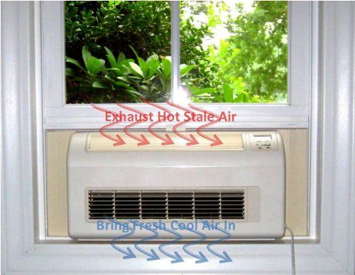 Nature S Cooling Solutions Eco Breeze Smart Window Fan Window