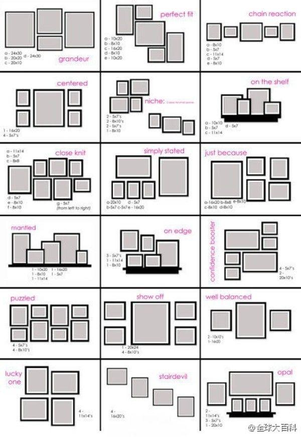 Leere Wand Lösungen, Foto Anordnung, Bilderrahmen, Bildideen, Fotoideen,  Ideen Kopfteil, Schlafzimmer Ideen, Leere Wände, Wandgallerien