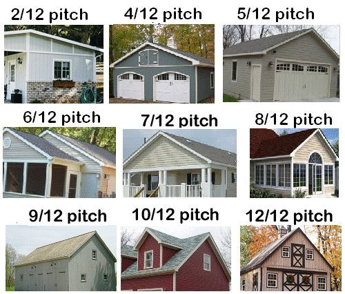 Image Result For What Is A 8 Feet Run Roof Pitch