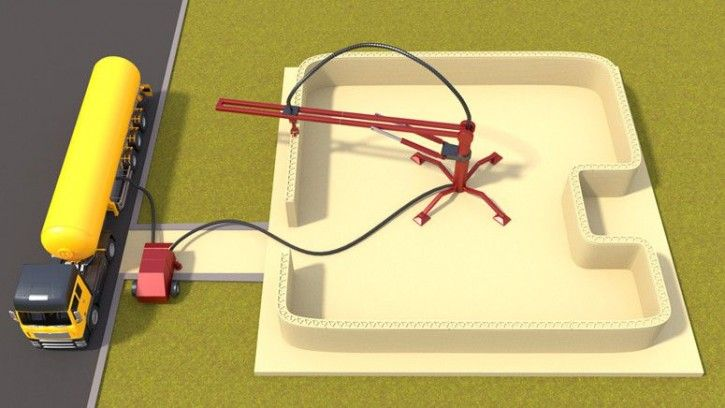 Impression 3D de votre maison un rêve devenu réalité CNC - construction de maison en 3d