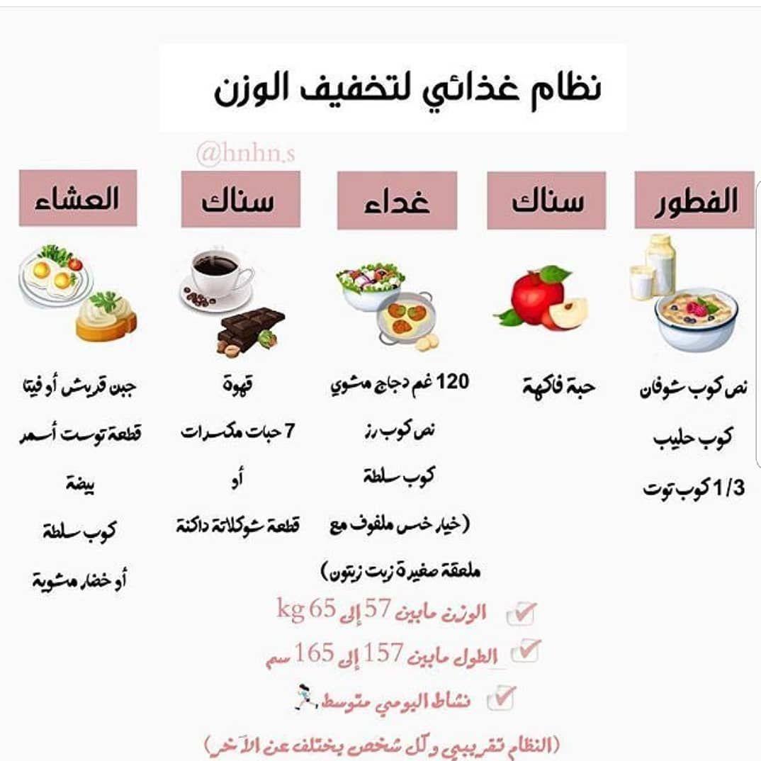 نظام غذائي التفاصيل واضحه بالصورة وصفات وصفاتي وصفتي وصفات صحية فطور صحي وصفات سهله وصفات صحيه Health Facts Food Health Fitness Food Workout Food