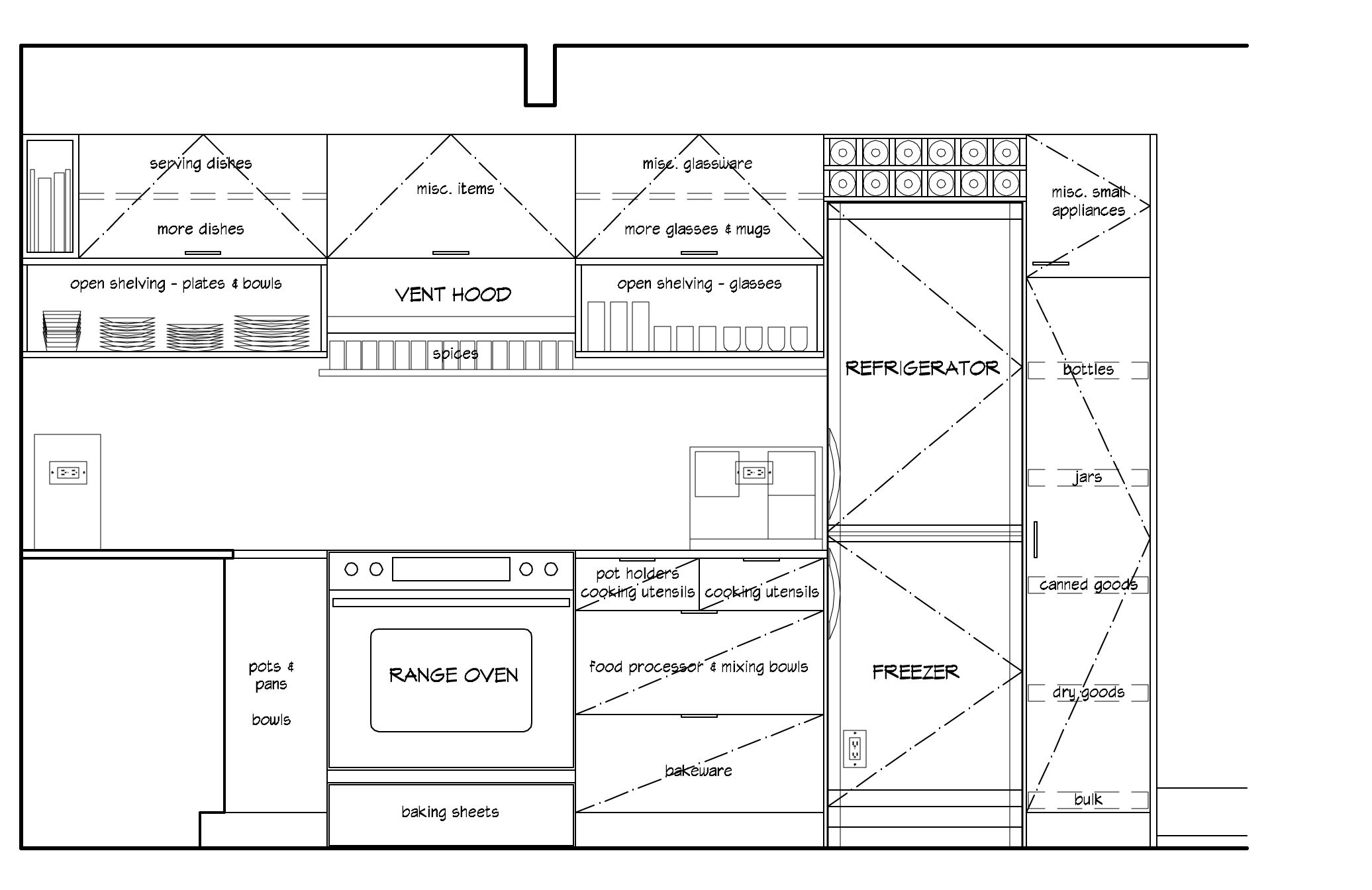 kitchen south   Kitchen floor plans, Pantry layout, Pantry design