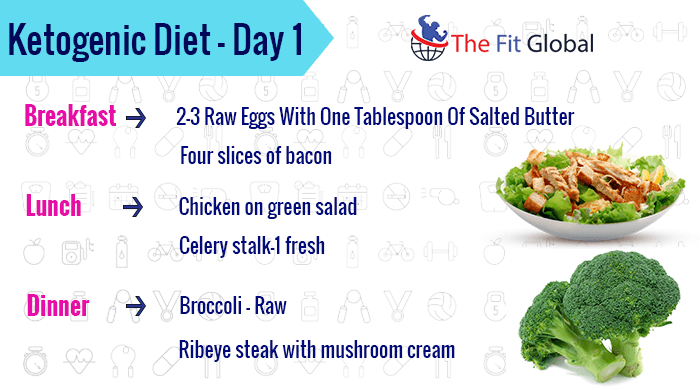 day one keto diet meal