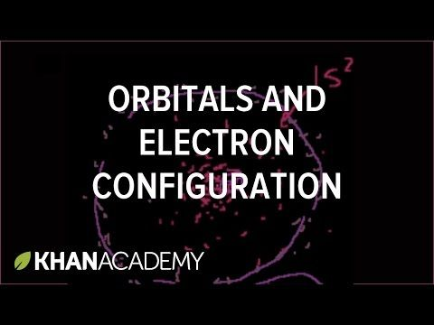 1 more on orbitals and electron configuration video khan 1 more on orbitals and electron configuration video khan academy ap chemistryperiodic tablemathperiodic urtaz Image collections