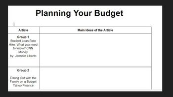 Budgeting Jigsaw Lesson | Personal Finance, Financial ...