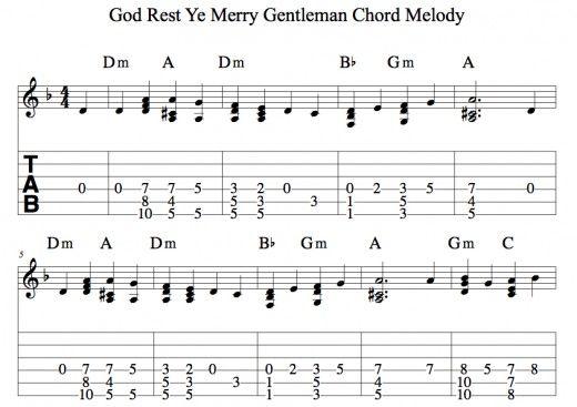 Easy Guitar Christmas Songs God Rest Ye Merry Gentlemen Chords Strum Pattern Guitar Duet Solo Chord Melody Ukulele Songs Ukulele Music Guitar Tabs