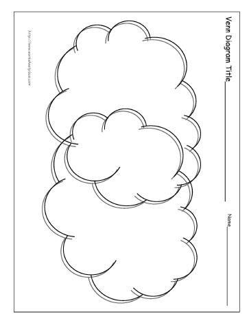 Pin on Mind-maps Webs Venn diagrams