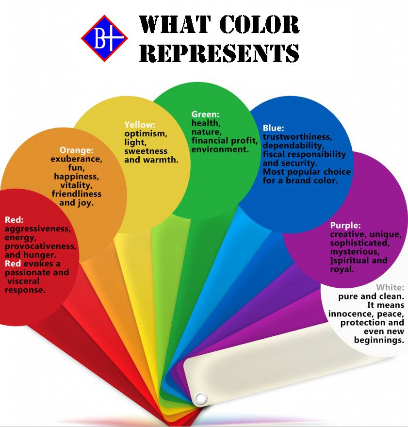 Favorite Color Meanings Stunning The 25 Best Favorite