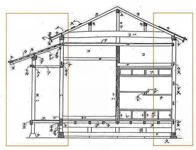 日本家屋構造 の紹介 4 家屋各部の名称 その2 建築を