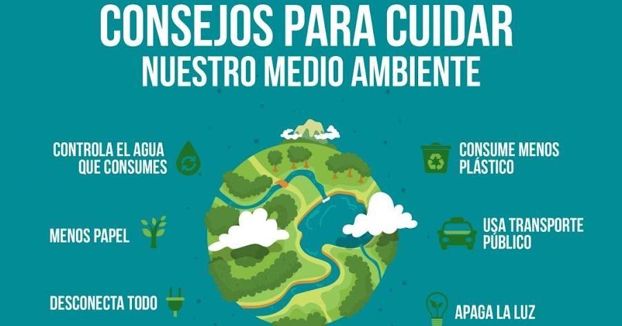 Imagenes Para Cuidar El Medio Ambiente Cuidado Del Medio Ambiente