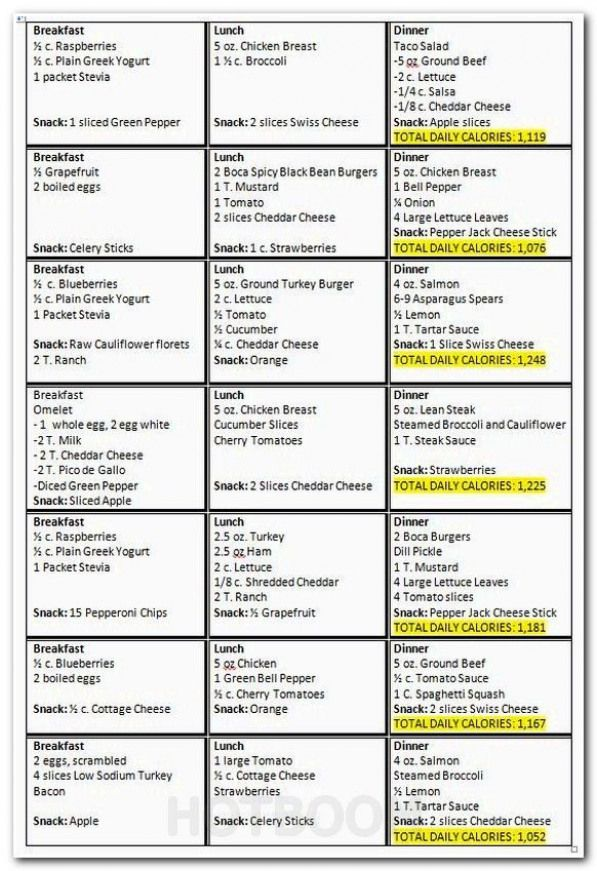 Diet for flat stomach perimenopause and losing weight perfect six pack abs top energy foods week  plans to lose women also rh in pinterest