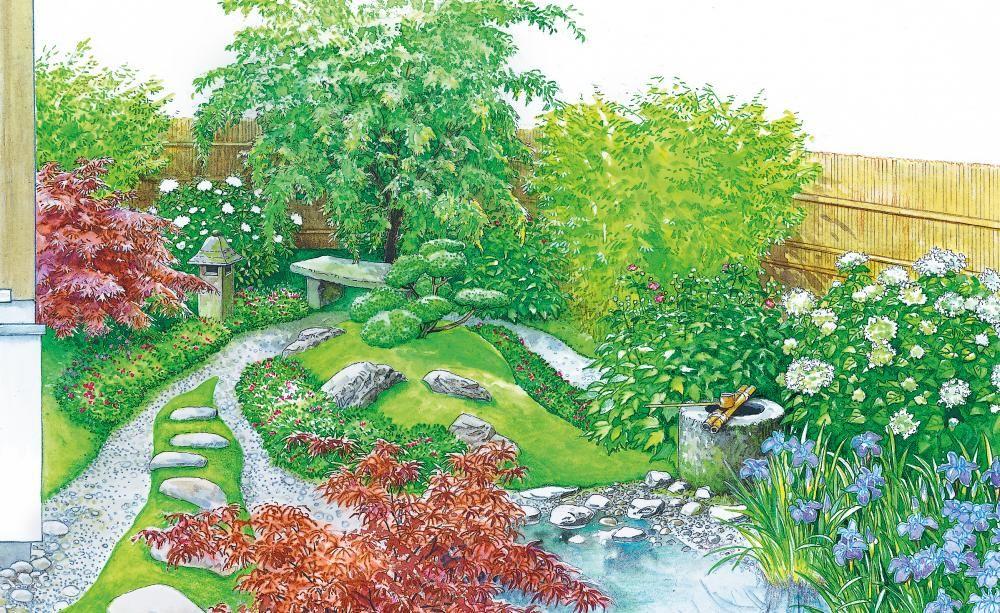 Kleiner Garten Im Japan Oder Landhausstil Garten Grundriss Kleiner Garten Chinesischer Garten