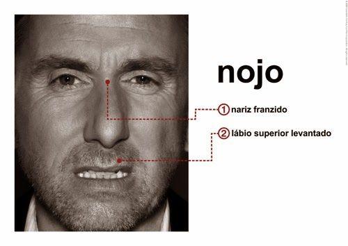Google Desenhar Rosto: Expressões Faciais
