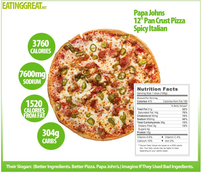 How Many Calories Are In A Papa Johns Pizza Papa Johns Pizza Calorie Nutrition Facts