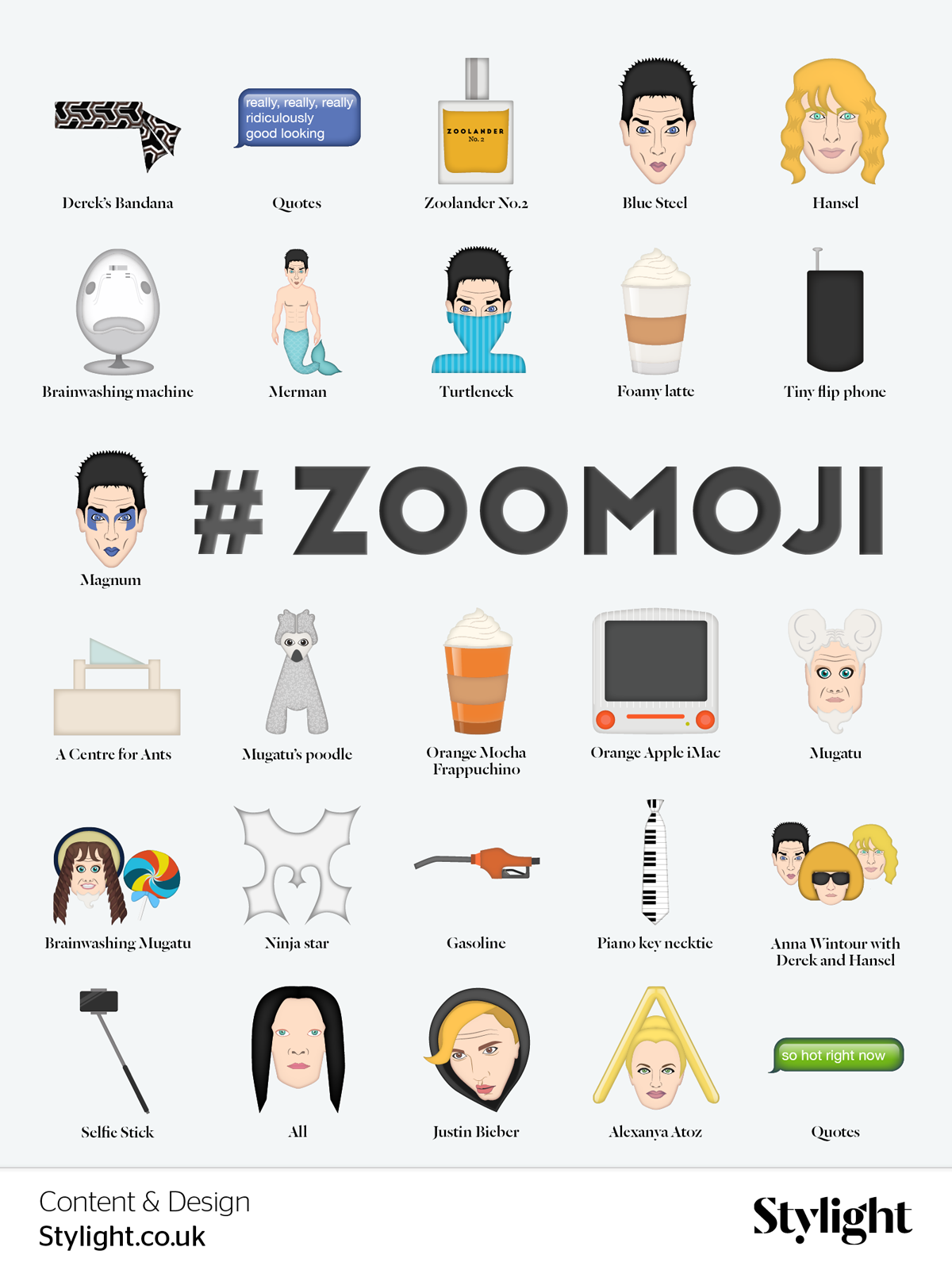 Zoomoji: Zoolander Emojis