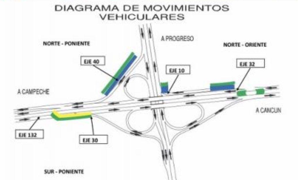Cambios viales a la entrada de Mérida a partir de este jueves, tome sus precauciones