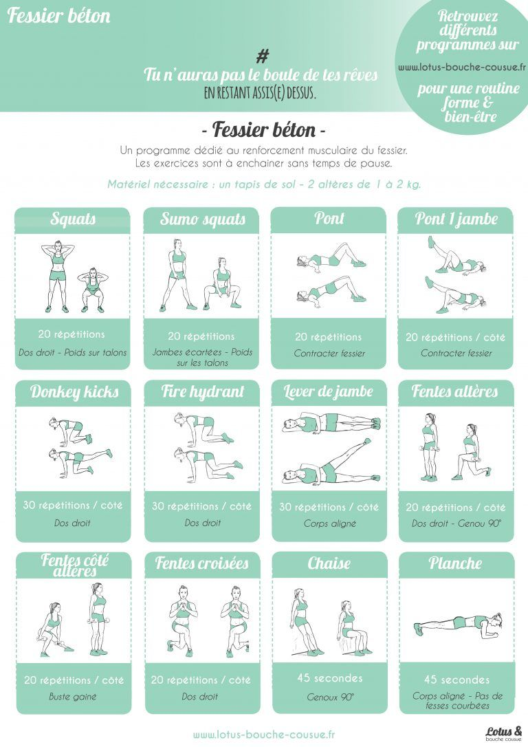 Programme fessier en béton | Programme fessiers, Fessiers